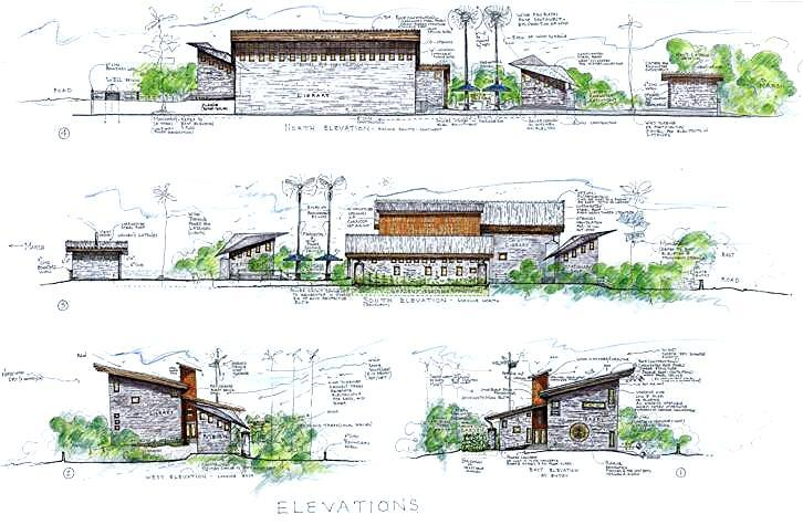 Plan Vs Elevation And Section : Landscape design