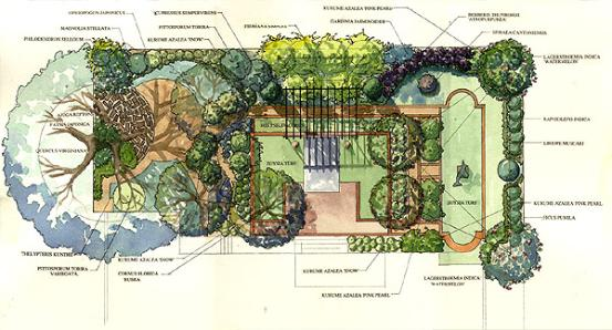 Landscape design for Landscape design sheets